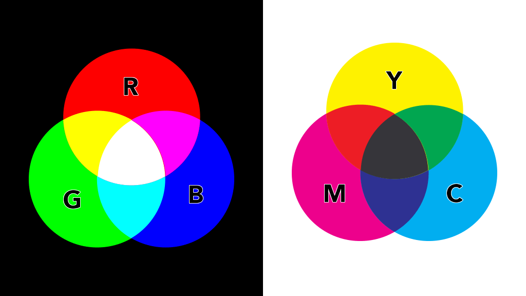 colour-model.png